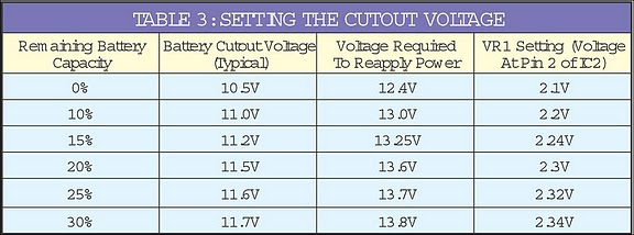 12 volt battery guardian circuit circuit diagram and instructions rh hobby circuits com